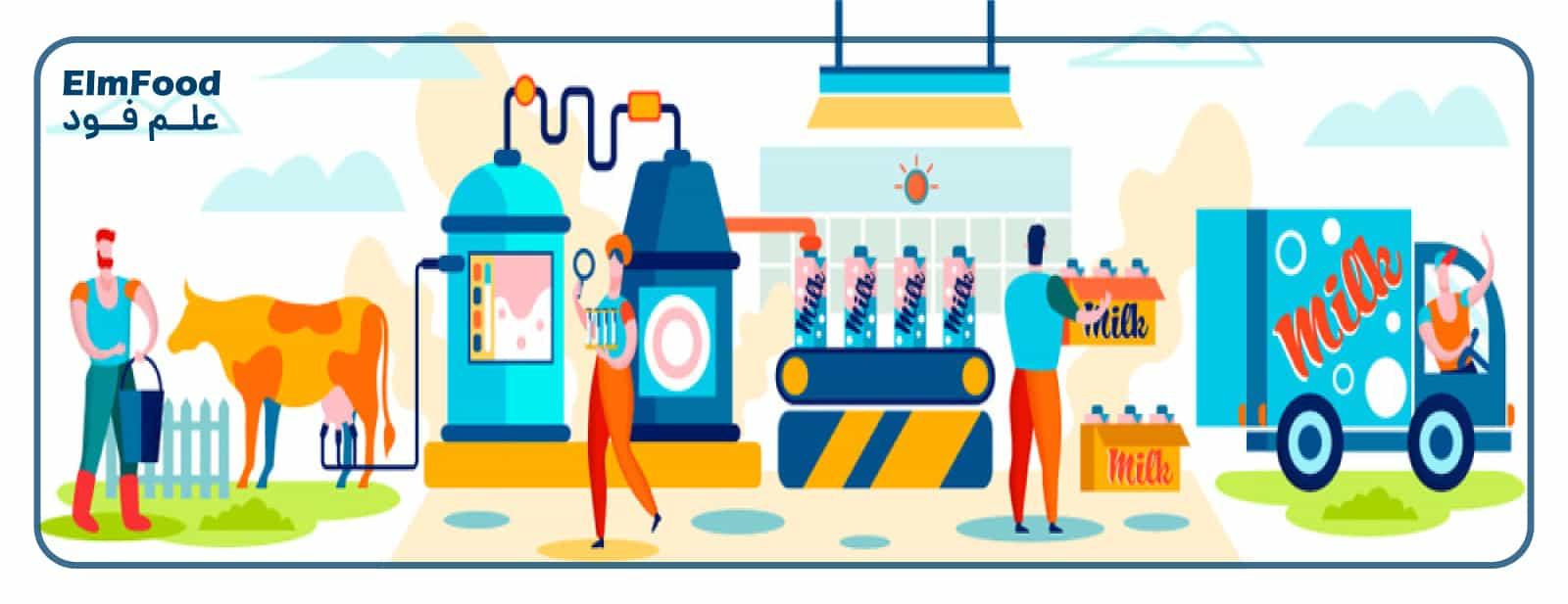 کارخانه تولید شیر فرادما