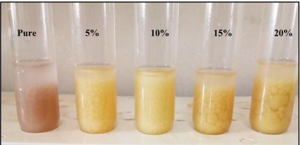 تشخیص روغن پالم در شیر