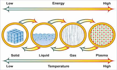 پلاسمای سرد در صنایع غذایی
