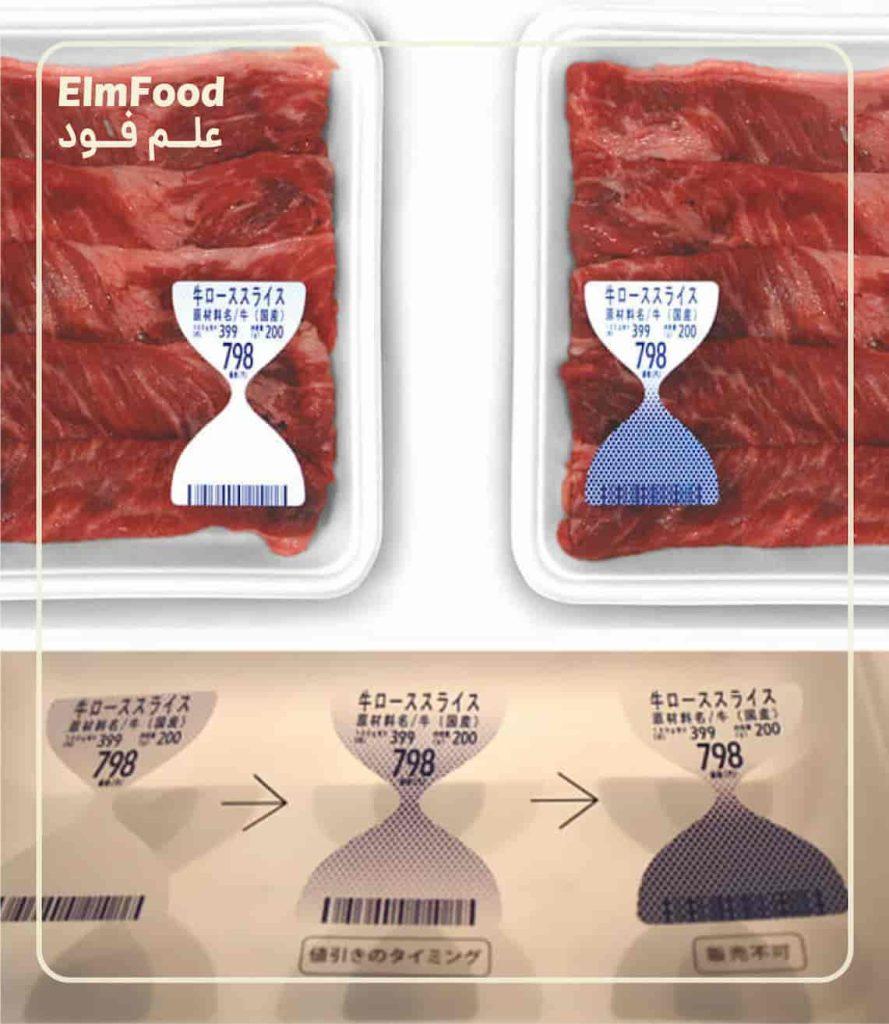 بسته بندی هوشمند برای گوشت