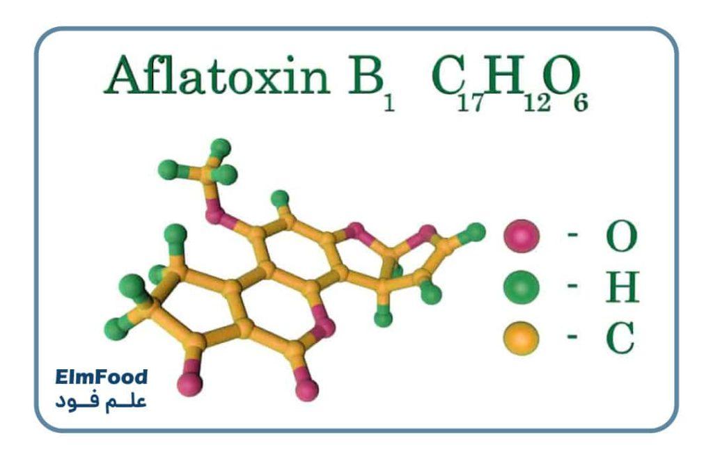 ساختار سم آفلاتوکسین