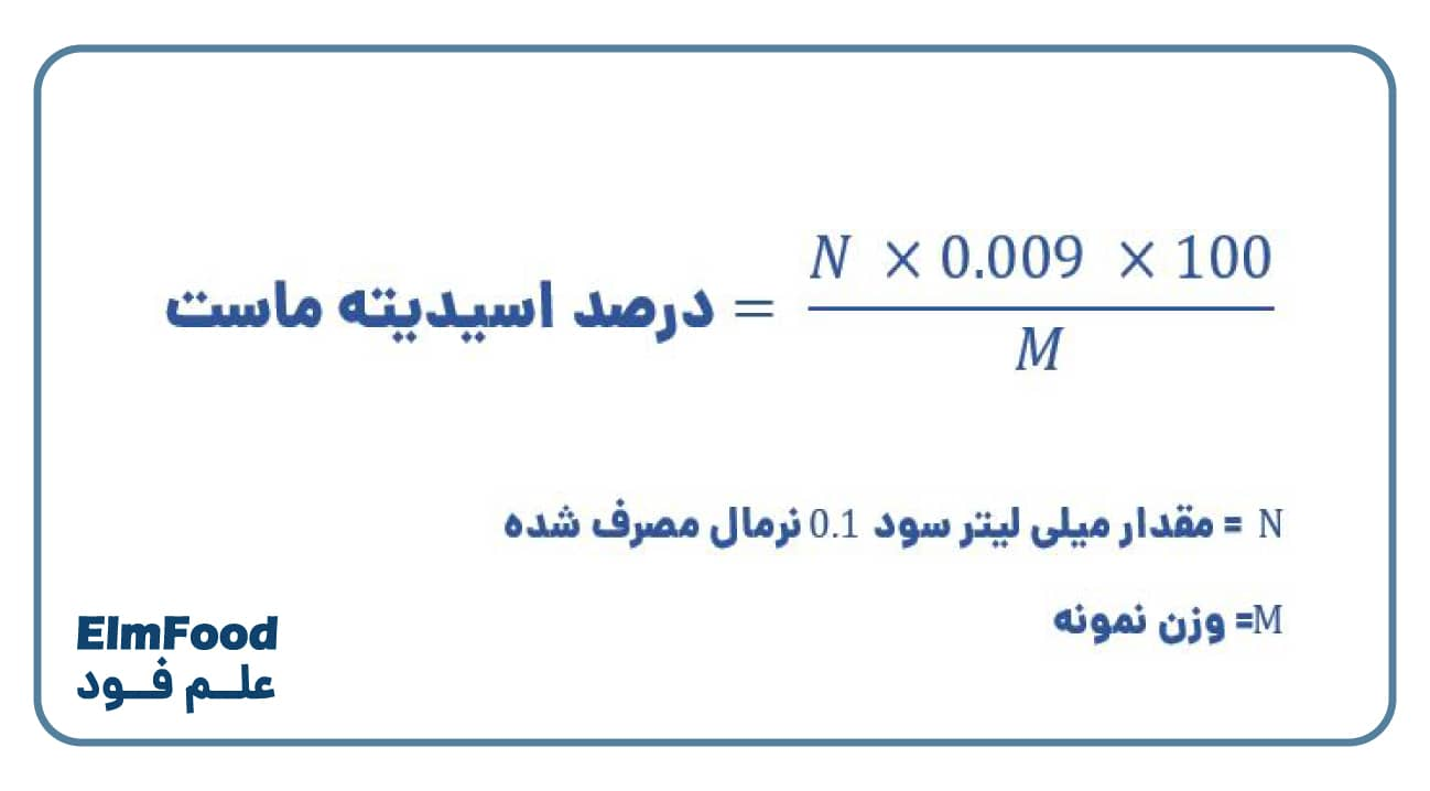 فرمول اندازه گیری اسیدیته ماست | کنترل کیفیت ماست