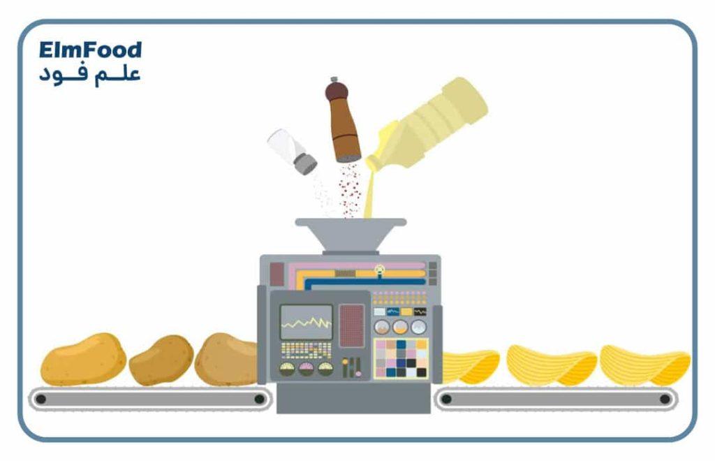روش تولید چیپس سیب زمینی