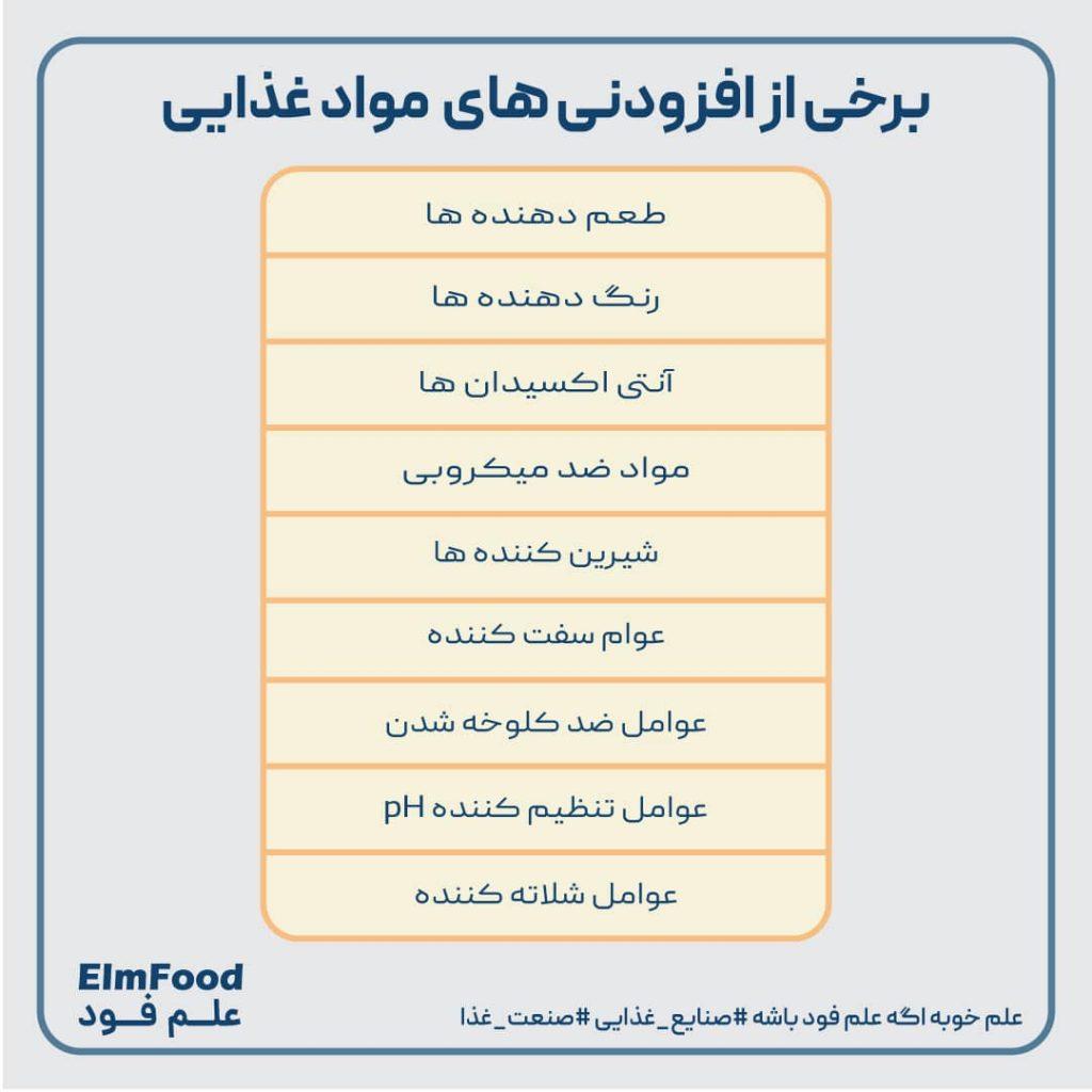 افرودنی ها در صنایع غذایی