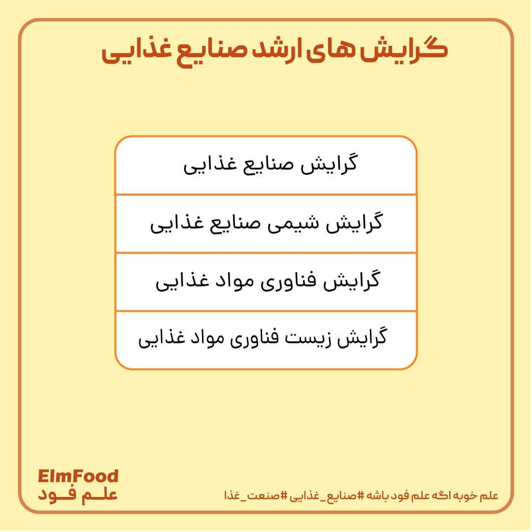گرایش های ارشد صنایع غذایی