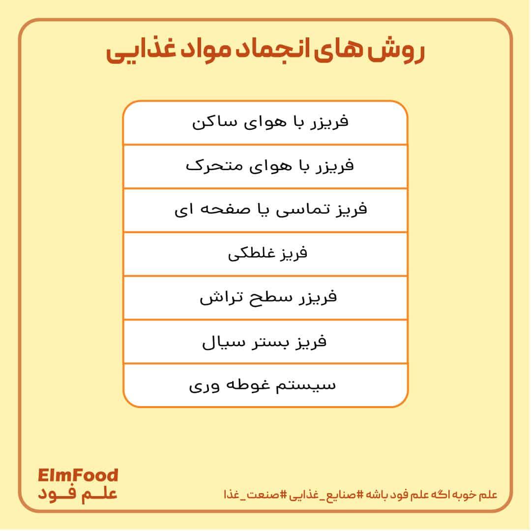 آموزش درس اصول نگهداری مواد غذایی
