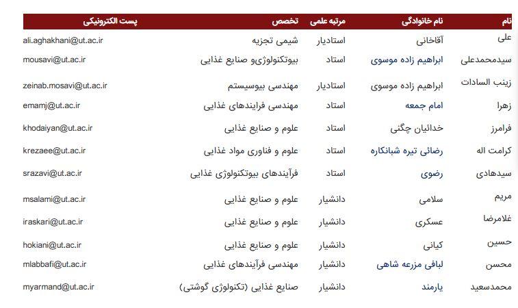 هیئت علمی صنایع غذایی دانشگاه تهران
